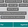 compulsory voting activity image